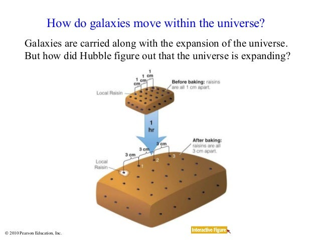 © 2010 Pearson Education, Inc. How do galaxies move within the universe? Galaxies are carried along with the expansion of ...