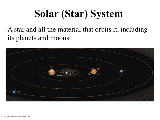 © 2010 Pearson Education, Inc. Solar (Star) System A star and all the material that orbits it, including its planets and m...