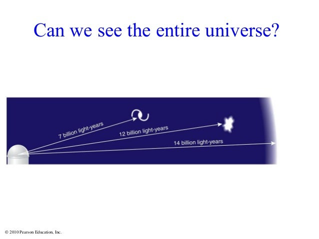© 2010 Pearson Education, Inc. Can we see the entire universe?