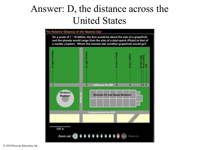 © 2010 Pearson Education, Inc. Answer: D, the distance across the United States