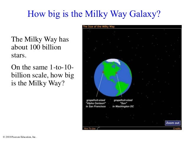 © 2010 Pearson Education, Inc. How big is the Milky Way Galaxy? The Milky Way has about 100 billion stars. On the same 1-t...