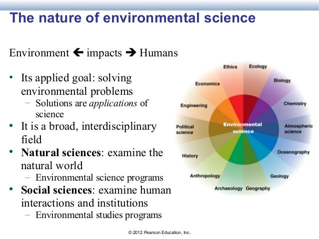Essential environment 4e chapter 1 powerpoints environmental science can help build a better world 13 fandeluxe Choice Image