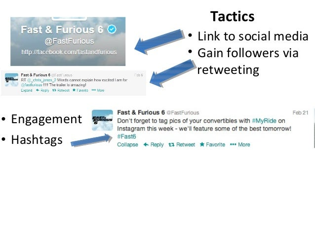 • Engagement• Hashtags• Link to social media• Gain followers viaretweetingTactics