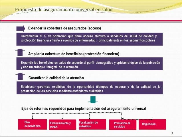 3 Ejes de reformas requeridos para implementación del aseguramiento universal Plan de beneficios Financiamiento y pagos Pr...