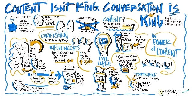 LinkedIn TechConnect 13: Content Isn't King, Conversation Is King