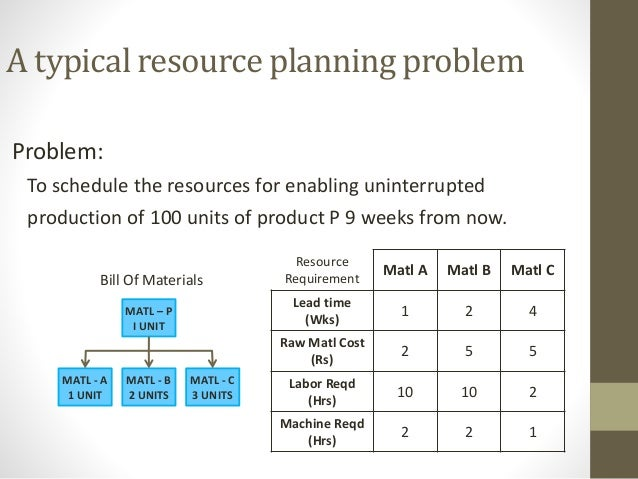 Manufacturing Resource Planning