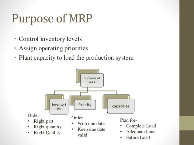 manufacturing resources planning Manufacturing resource planning, or mrpii, goes several steps beyond mrp  while mrp stopped at the receiving dock, mrpii incorporates the value stream.