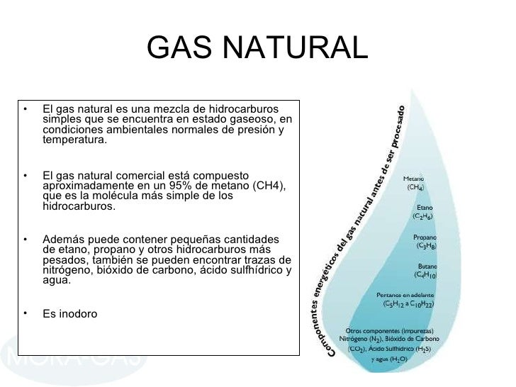 01 mar densidad de los gases for Gas ciudad o gas natural
