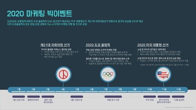 [메조미디어] 2020 메조미디어 트렌드 리포트 Slide 2