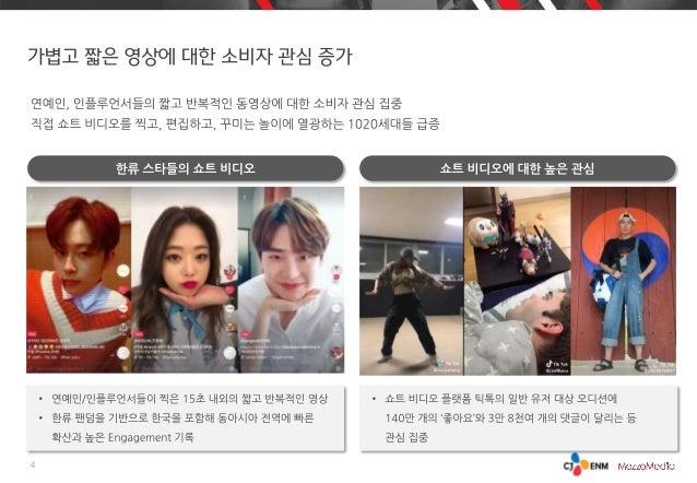[메조미디어] 동영상 시대의 제 2막, 쇼트비디오