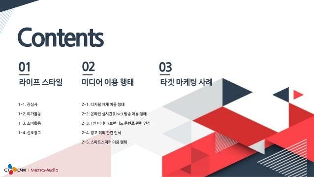 [메조미디어] 2018 타겟 오디언스 리포트_20대