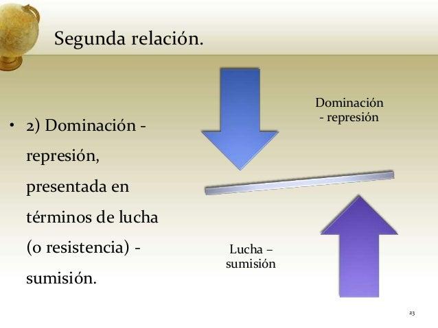 Segunda relación.• 2) Dominación -represión,presentada entérminos de lucha(o resistencia) -sumisión.23Dominación- represió...