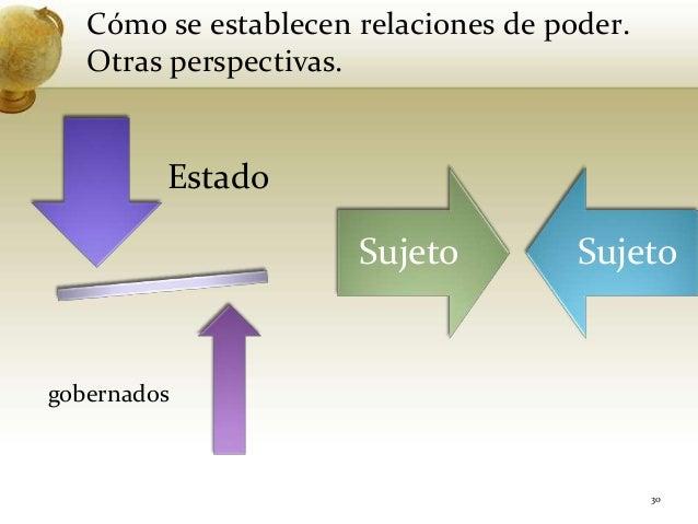 Cómo se establecen relaciones de poder.Otras perspectivas.EstadogobernadosSujeto Sujeto30