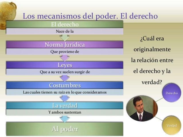 Los mecanismos del poder. El derechoAl poderLa verdadY ambos sustentanCostumbresLas cuales tienen su raíz en lo que consid...