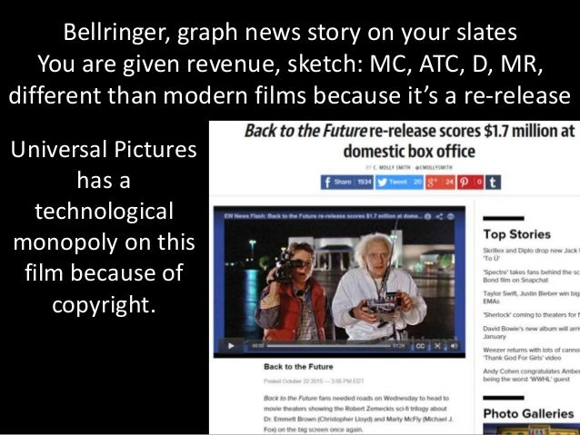 Bellringer, graph news story on your slates You are given revenue, sketch: MC, ATC, D, MR, different than modern films bec...