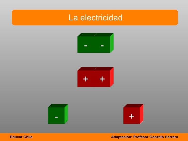 Circuito Electrico Simple Con Interruptor : Circuito eléctrico