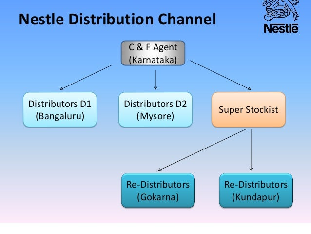 capital structure of nestle Fundamental analysis of nestle india-equity research report based on future prospects, current price, ratio analysis of profitability, roce, roe, and d/e.