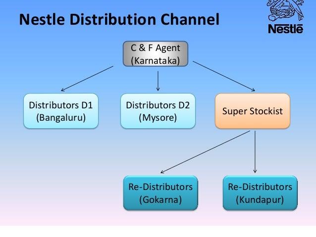 Nescafe Marketing Mix (4Ps) Strategy