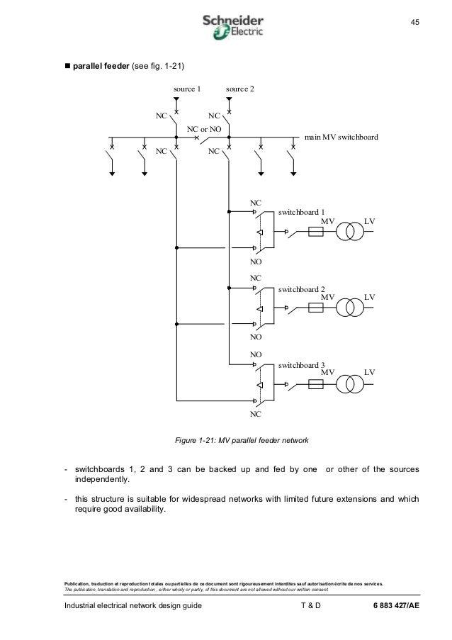 network configurations rh slideshare net Industrial Electrical Symbols industrial electrical network design guide schneider