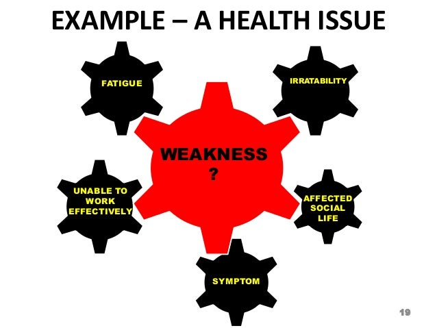 examples of academic strengths and weaknesses