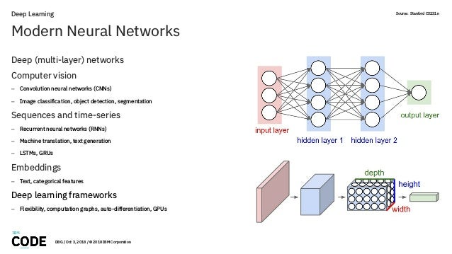 Recurrent Neural Networks for Recommendations and