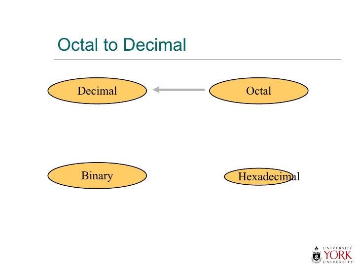 Octal to Decimal Hexadecimal Decimal Octal Binary