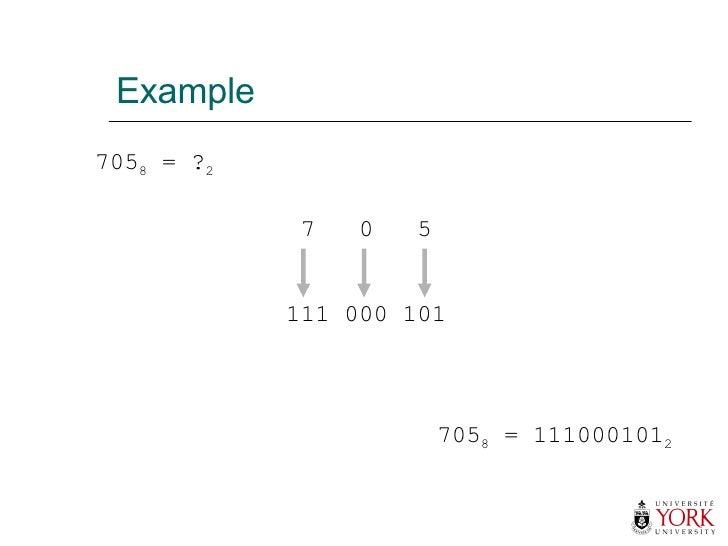 Example 705 8  = ? 2 705 8  = 111000101 2 7  0  5 111 000 101