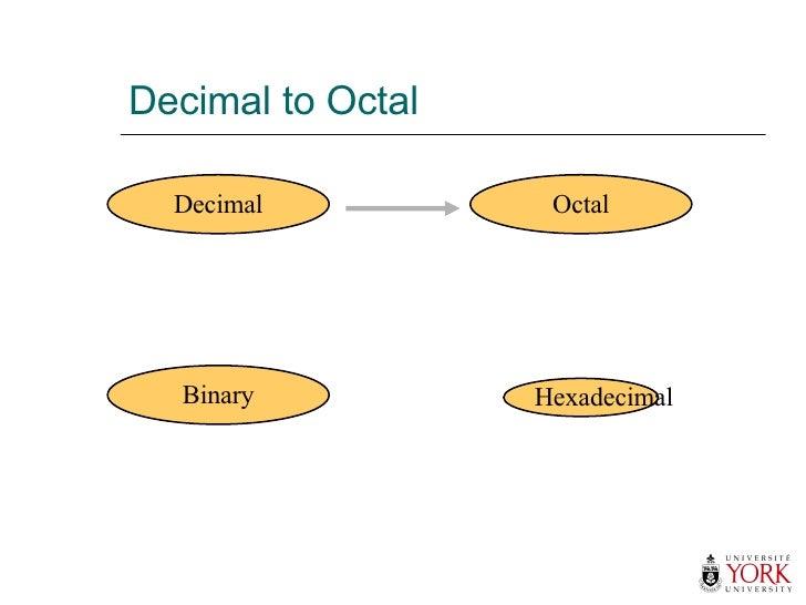 Decimal to Octal Hexadecimal Decimal Octal Binary