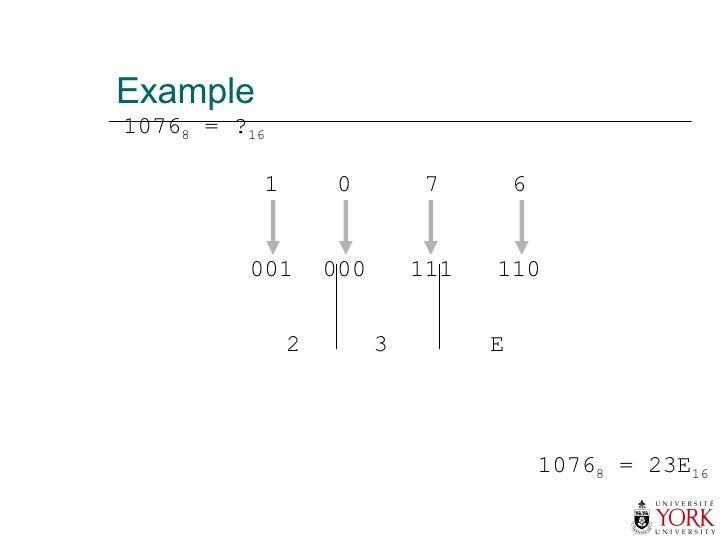 Example 1076 8  = ? 16 1076 8  = 23E 16 1  0  7  6 001  000  111  110 2  3  E
