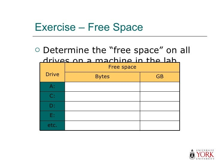 """Exercise – Free Space <ul><li>Determine the """"free space"""" on all drives on a machine in the lab </li></ul>etc. E: D: C: A: ..."""