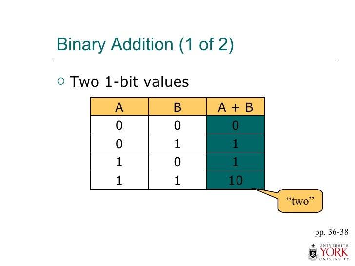 """Binary Addition (1 of 2) <ul><li>Two 1-bit values </li></ul>pp. 36-38 """"two"""" 10 1 1 1 0 1 1 1 0 0 0 0 A + B B A"""