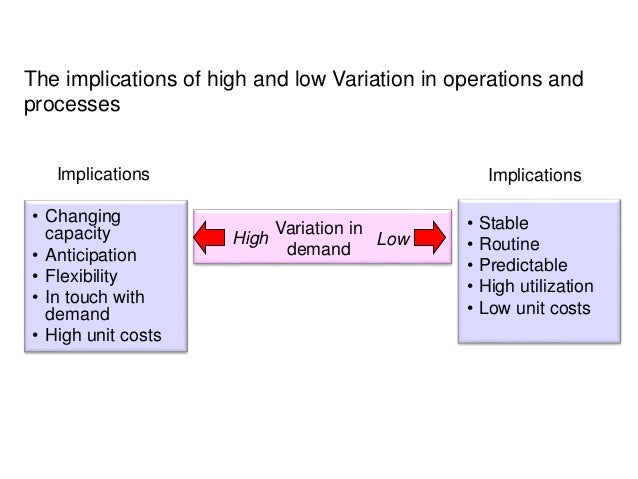 importance of four vs volume variety variation in demand and visibility However, the importance of operations and its strategy and management is a key  factor  the four v's, as characteristics of the operations processes organizations  are faced with, are consistent out of volume, variety, variation and visibility  all  of the campaigns, shops or projects demand a high level of contact with people.