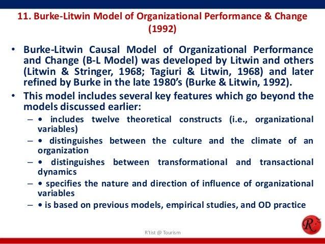 burke litwin model