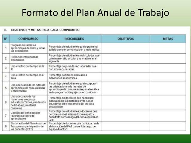 Plan De Trabajo Formato | plan trabajo, plan de trabajo