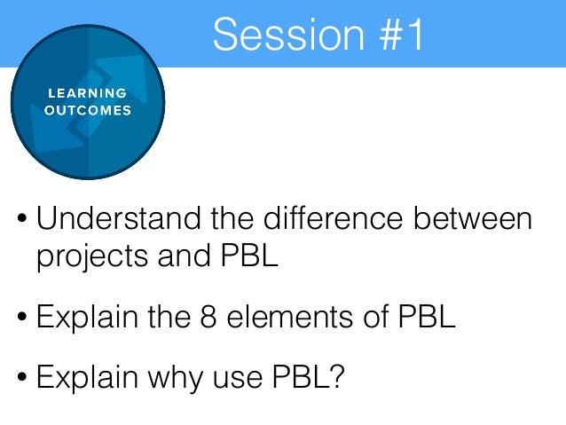 Project-Based Learning - Mandarin Classroom (K-12) Slide 3