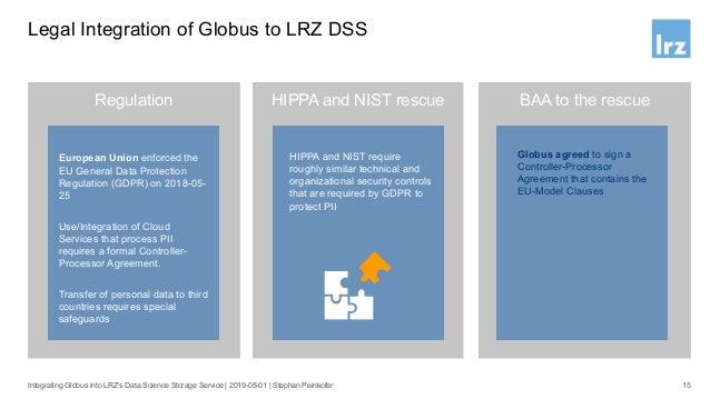 16Integrating Globus into LRZ's Data Science Storage Service   2019-05-01   Stephan Peinkofer