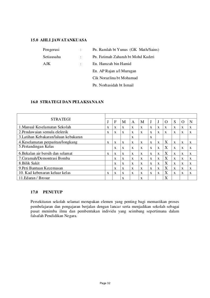 15.0 AHLI JAWATANKUASA              Pengerusi            :     Pn. Ramlah bt Yunus (GK Math/Sains)              Setiausaha...
