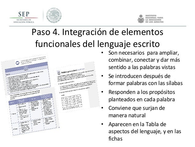 Paso 4. Integración de elementos funcionales del lenguaje escrito • Son necesarios para ampliar, combinar, conectar y dar ...