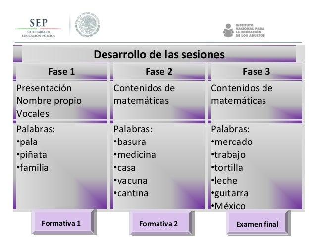 Desarrollo de las sesiones Fase 1 Fase 2 Fase 3 Presentación Nombre propio Vocales Contenidos de matemáticas Contenidos de...