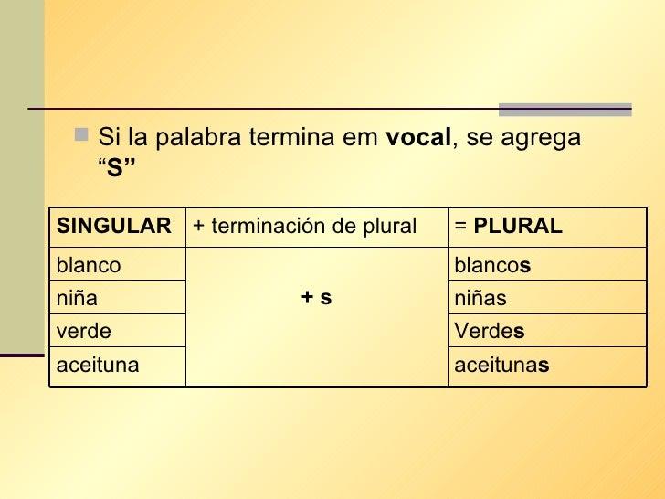 01 plural Slide 2