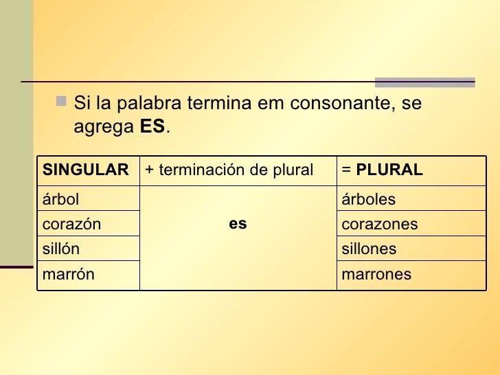 01 plural Slide 3