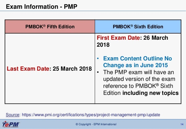 how to reference pmbok guide 5th edition