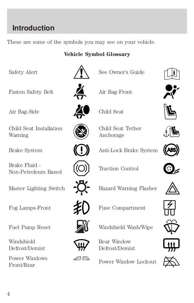 Fantastic Schematic Fuse Symbol Images - Wiring Diagram Ideas ...