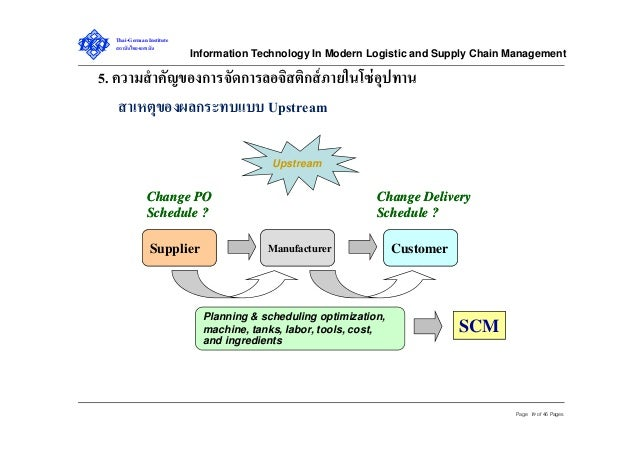 information technology and logistical management Travel, transportation, logistics and hospitality  travel, transportation, logistics and hospitality  this leads to reduced costs through information sharing.