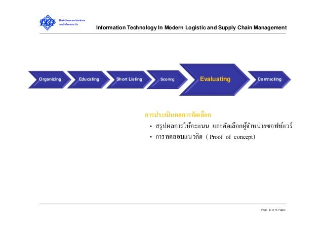 supply chain management and information technology A supply chain is a system of organizations, people, activities, information, and resources involved in moving a product or service from supplier to customersupply chain activities involve the transformation of natural resources, raw materials, and components into a finished product that is delivered to the end customer.