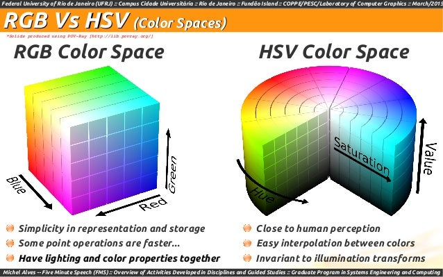 about-perception-and-hue-histograms-in-hsv-space-5-638.jpg