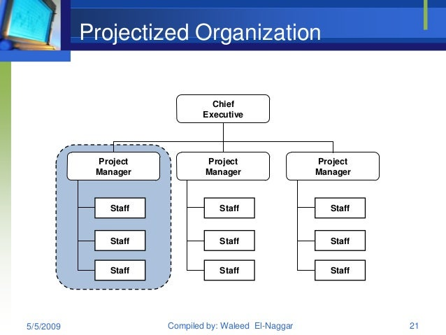 projectized organization Projectized organization sometimes these team members are permanent project organization structure subject: organizational structure for projects author.