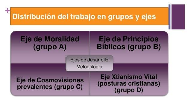 + Distribución del trabajo en grupos y ejes Eje de Moralidad (grupo A) Eje de Principios Bíblicos (grupo B) Eje de Cosmovi...