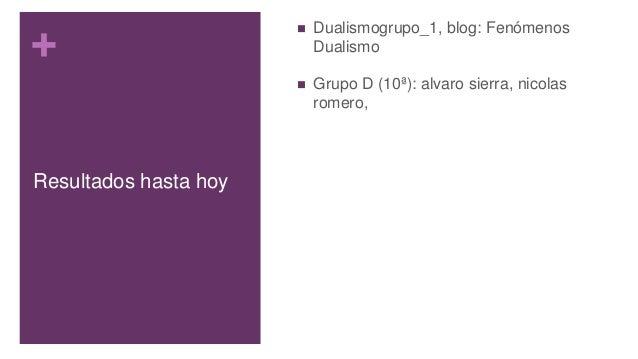 + Resultados hasta hoy  Dualismogrupo_1, blog: Fenómenos Dualismo  Grupo D (10ª): alvaro sierra, nicolas romero,