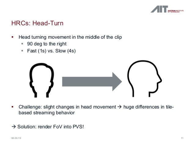 HRCs: Head-Turn § Head turning movement in the middle of the clip § 90 deg to the right § Fast (1s) vs. Slow (4s) § Challe...